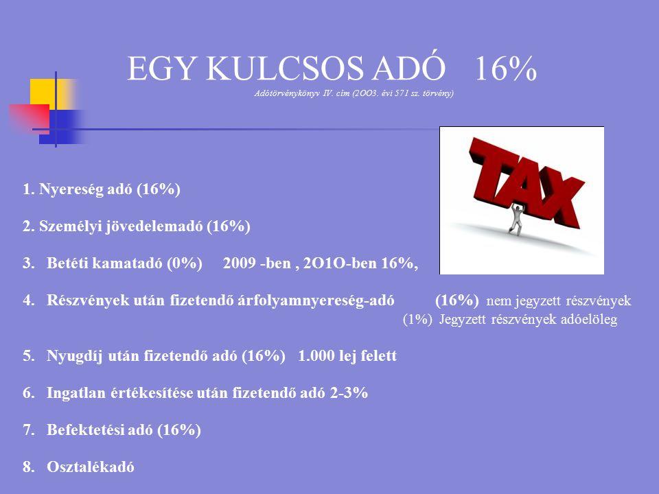 EGY KULCSOS ADÓ 16% Adótörvénykönyv IV. cím (2OO3.