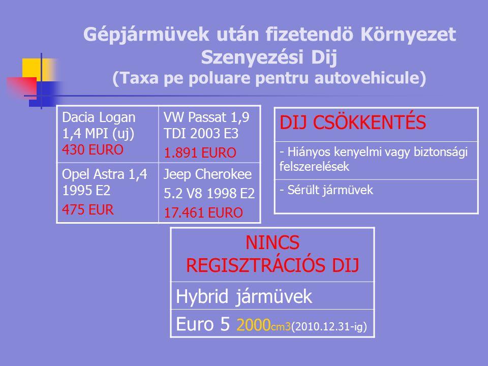 Gépjármüvek után fizetendö Környezet Szenyezési Dij (Taxa pe poluare pentru autovehicule) DIJ CSÖKKENTÉS - Hiányos kenyelmi vagy biztonsági felszerelések - Sérült jármüvek NINCS REGISZTRÁCIÓS DIJ Hybrid jármüvek Euro 5 2000 cm3(2010.12.31-ig) Dacia Logan 1,4 MPI (uj) 430 EURO VW Passat 1,9 TDI 2003 E3 1.891 EURO Opel Astra 1,4 1995 E2 475 EUR Jeep Cherokee 5.2 V8 1998 E2 17.461 EURO