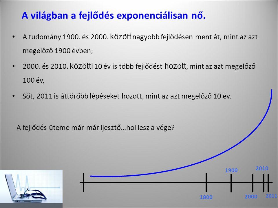 A világban a fejlődés exponenciálisan nő. A tudomány 1900.