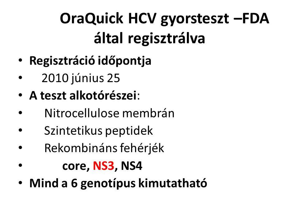 OraQuick HCV gyorsteszt –FDA által regisztrálva Regisztráció időpontja 2010 június 25 A teszt alkotórészei: Nitrocellulose membrán Szintetikus peptidek Rekombináns fehérjék core, NS3, NS4 Mind a 6 genotípus kimutatható