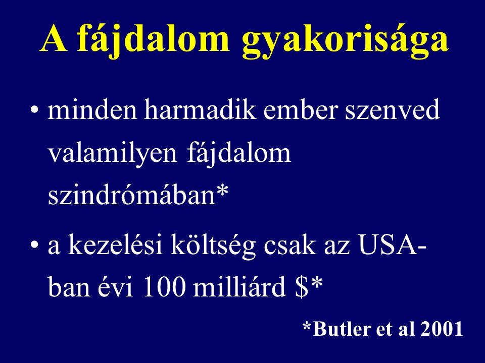 A fájdalom gyakorisága minden harmadik ember szenved valamilyen fájdalom szindrómában* a kezelési költség csak az USA- ban évi 100 milliárd $* *Butler et al 2001