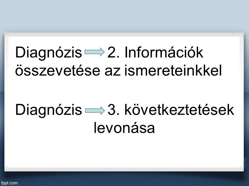 Diagnózis 2. Információk összevetése az ismereteinkkel Diagnózis 3. következtetések levonása