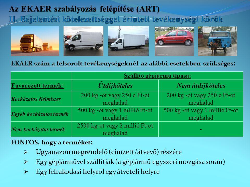 EKAER szám a felsorolt tevékenységeknél az alábbi esetekben szükséges: FONTOS, hogy a terméket:  Ugyanazon megrendelő (címzett/átvevő) részére  Egy gépjárművel szállítják (a gépjármű egyszeri mozgása során)  Egy felrakodási helyről egy átvételi helyre Szállító gépjármű típusa: Fuvarozott termék: ÚtdíjkötelesNem útdíjköteles Kockázatos élelmiszer 200 kg -ot vagy 250 e Ft-ot meghalad Egyéb kockázatos termék 500 kg -ot vagy 1 millió Ft-ot meghalad Nem kockázatos termék 2500 kg-ot vagy 2 millió Ft-ot meghalad -