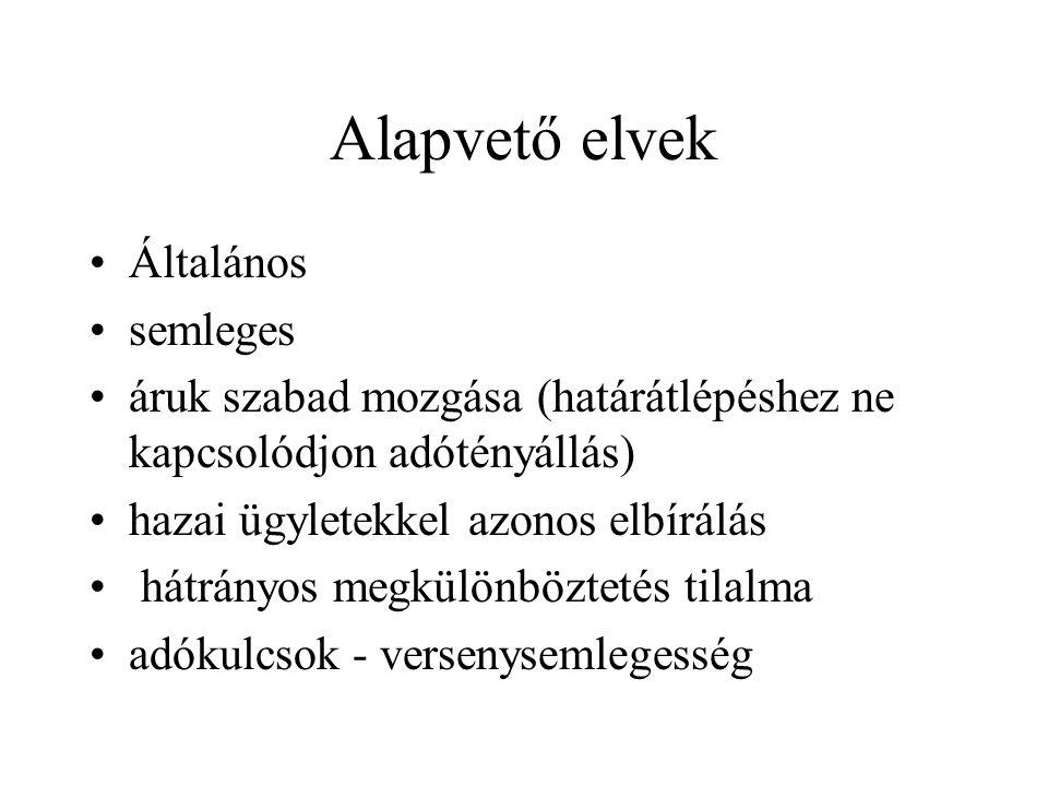 Minimális adattartalom (170.§) A 168.