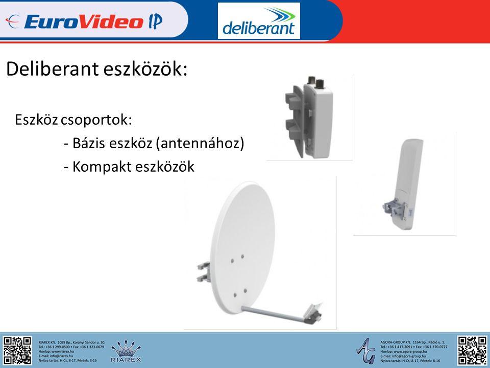 WL DLB APC 5M-12: ● Integrált panel antenna (40 fok) ● 5 GHz – 12 dBi ● (PTP: 1-6 km) ● Kistávolságú PTMP kliens: < 3 km ● Max: 160 Mbps