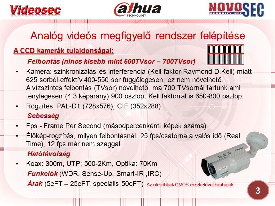 3 Analóg videós megfigyelő rendszer felépítése A CCD kamerák tulajdonságai: Felbontás (nincs kisebb mint 600TVsor – 700TVsor) Kamera: szinkronizálás és interferencia (Kell faktor-Raymond D.Kell) miatt 625 sorból effektív 400-550 sor függőlegesen, ez nem növelhető.