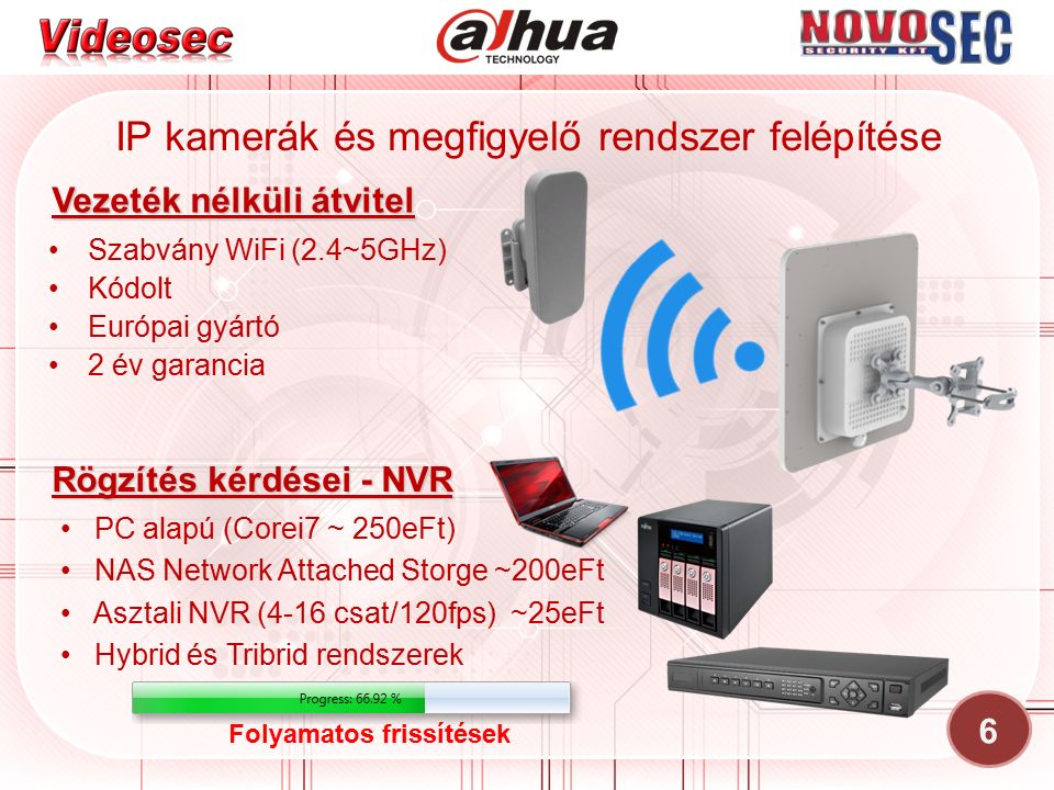 6 IP kamerák és megfigyelő rendszer felépítése PC alapú (Corei7 ~ 250eFt) NAS Network Attached Storge ~200eFt Asztali NVR (4-16 csat/120fps) ~25eFt Hy