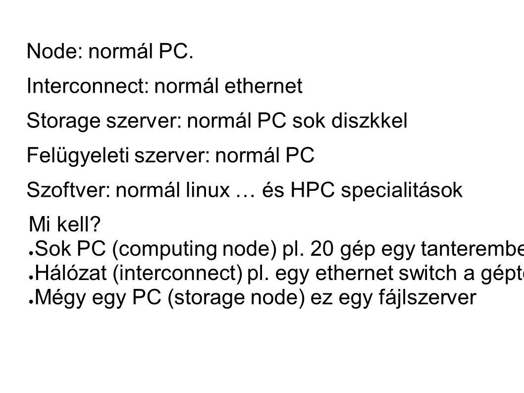 Node: normál PC.