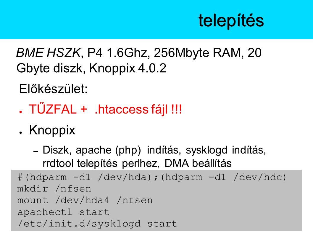 BME HSZK, P4 1.6Ghz, 256Mbyte RAM, 20 Gbyte diszk, Knoppix 4.0.2 Előkészület: ● TŰZFAL +.htaccess fájl !!.
