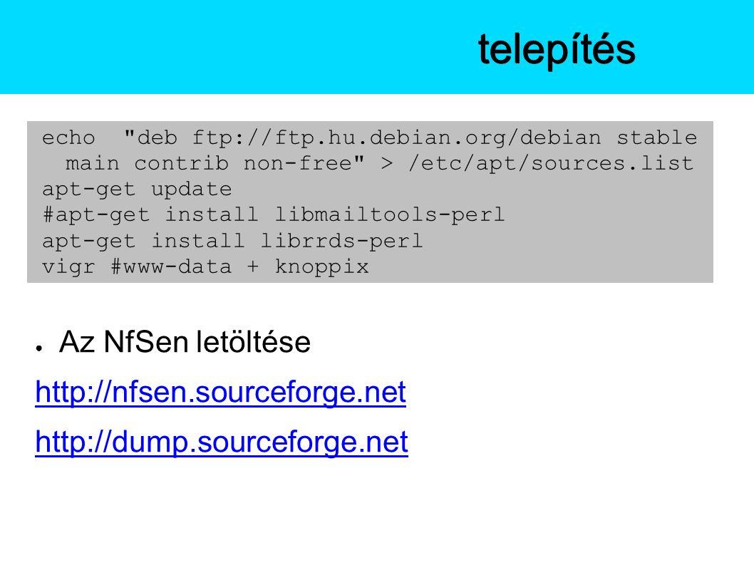 ● Az NfSen letöltése http://nfsen.sourceforge.net http://dump.sourceforge.net Az NfSentelepítés echo deb ftp://ftp.hu.debian.org/debian stable main contrib non-free > /etc/apt/sources.list apt-get update #apt-get install libmailtools-perl apt-get install librrds-perl vigr #www-data + knoppix