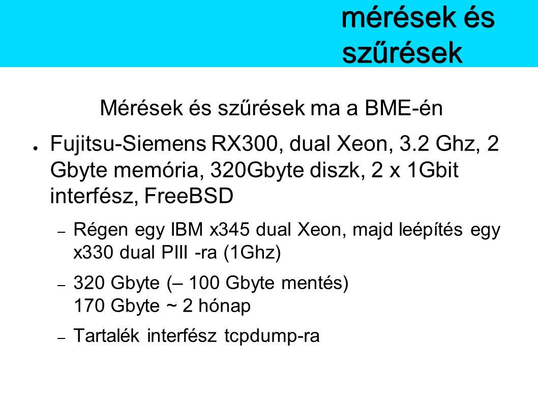 Mérések és szűrések ma a BME-én ● Fujitsu-Siemens RX300, dual Xeon, 3.2 Ghz, 2 Gbyte memória, 320Gbyte diszk, 2 x 1Gbit interfész, FreeBSD – Régen egy IBM x345 dual Xeon, majd leépítés egy x330 dual PIII -ra (1Ghz) – 320 Gbyte (– 100 Gbyte mentés) 170 Gbyte ~ 2 hónap – Tartalék interfész tcpdump-ra BMEmérések és szűrések