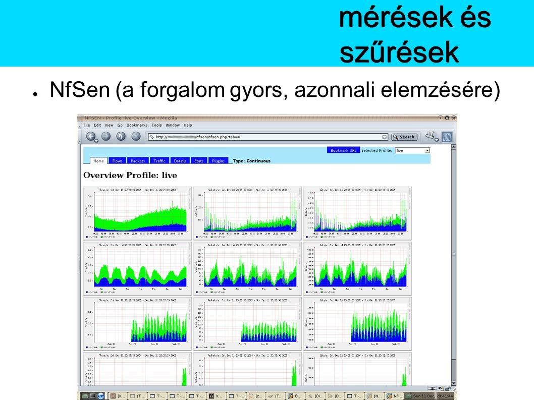 ● NfSen (a forgalom gyors, azonnali elemzésére) BMEmérések és szűrések