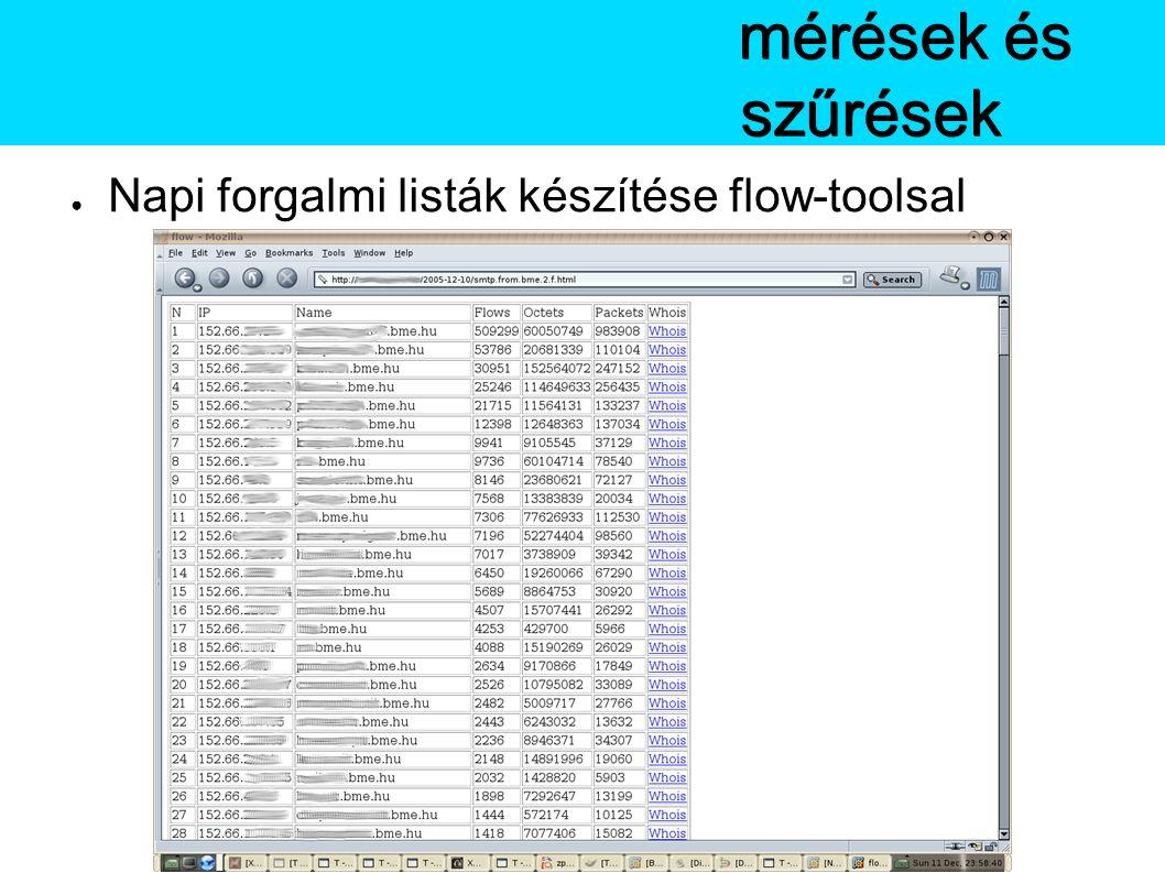 ● Napi forgalmi listák készítése flow-toolsal BMEmérések és szűrések