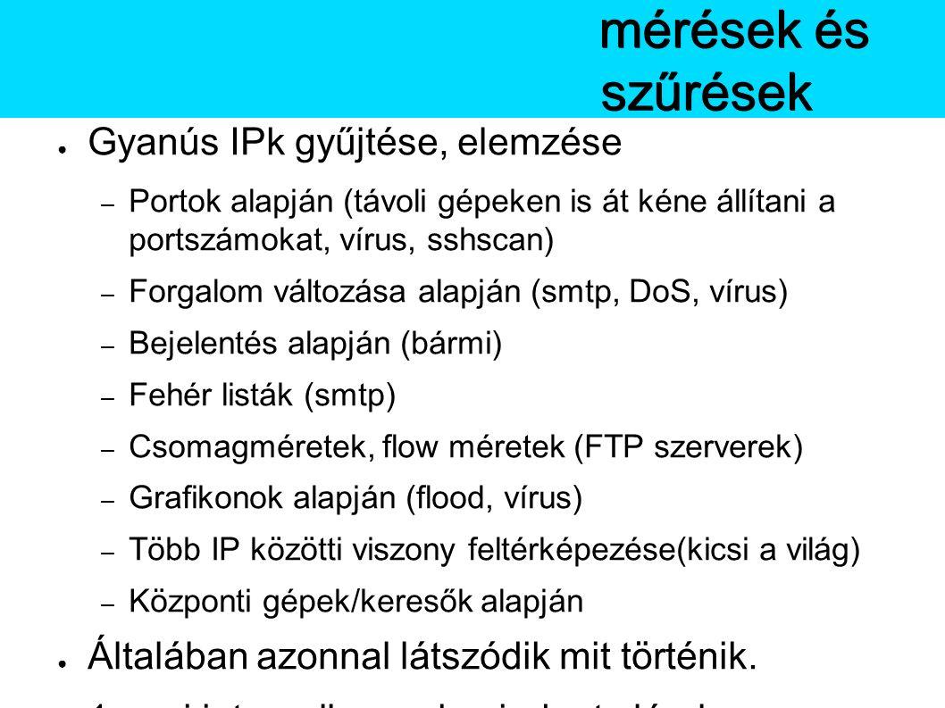 ● Gyanús IPk gyűjtése, elemzése – Portok alapján (távoli gépeken is át kéne állítani a portszámokat, vírus, sshscan) – Forgalom változása alapján (smtp, DoS, vírus) – Bejelentés alapján (bármi) – Fehér listák (smtp) – Csomagméretek, flow méretek (FTP szerverek) – Grafikonok alapján (flood, vírus) – Több IP közötti viszony feltérképezése(kicsi a világ) – Központi gépek/keresők alapján ● Általában azonnal látszódik mit történik.