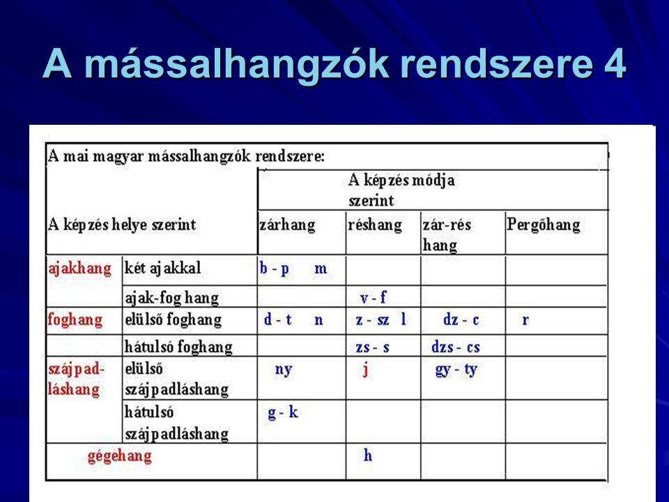 A mássalhangzótörvények A beszédben az egymás mellett lévő mássalhangzók hatnak egymásra, módosítják vagy megváltoztatják az eredeti hangsort.