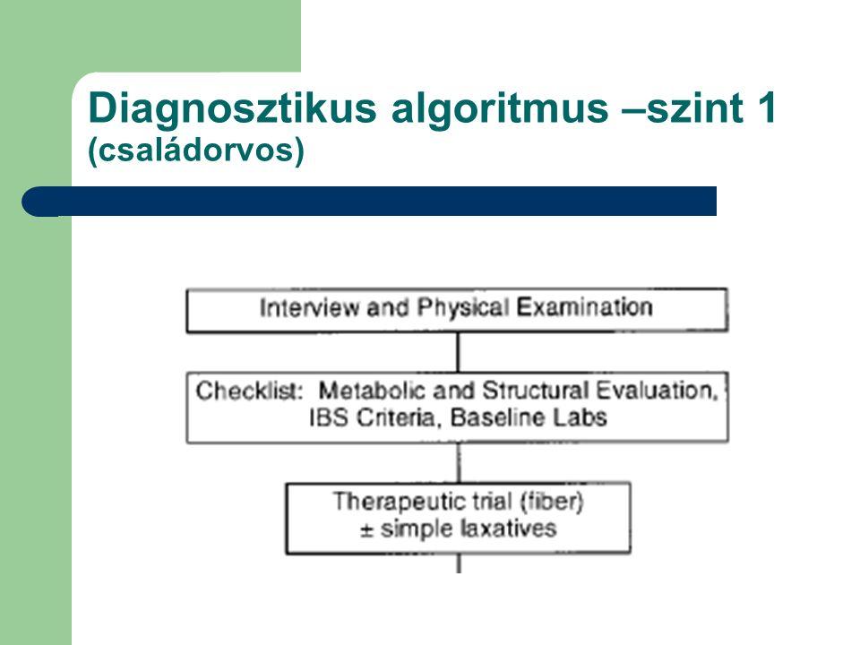 Diagnosztikus algoritmus –szint 1 (családorvos)