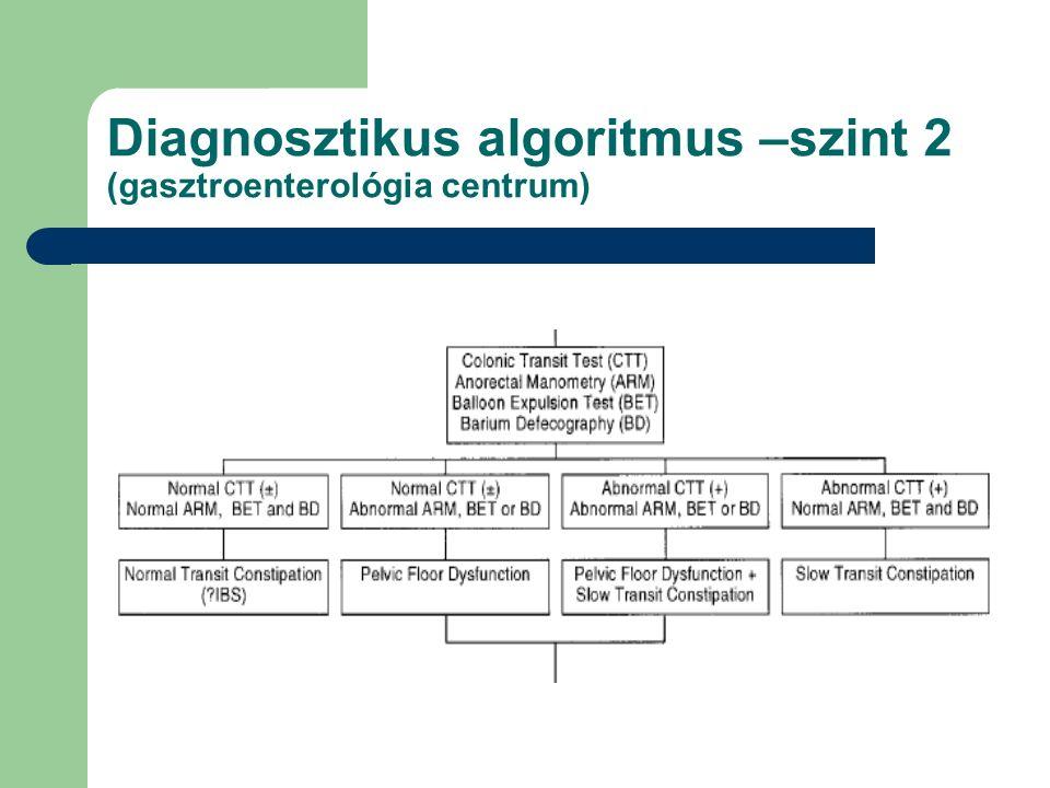 Diagnosztikus algoritmus –szint 2 (gasztroenterológia centrum)