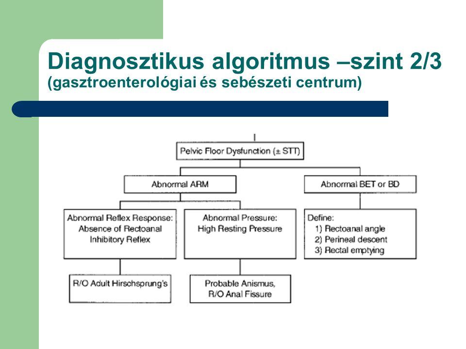 Diagnosztikus algoritmus –szint 2/3 (gasztroenterológiai és sebészeti centrum)