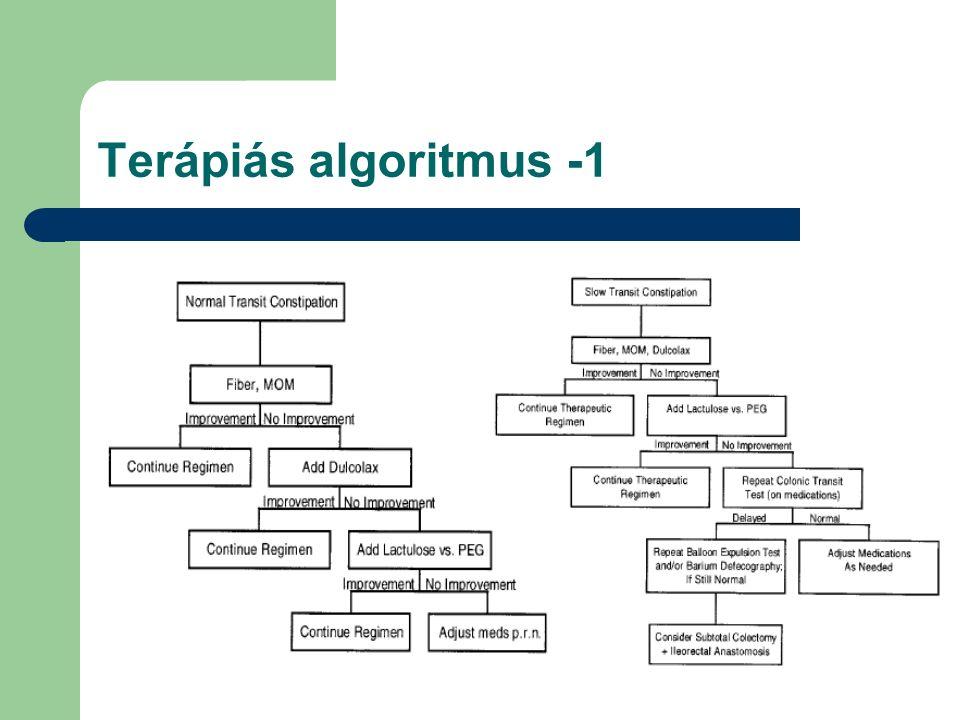 Terápiás algoritmus -1