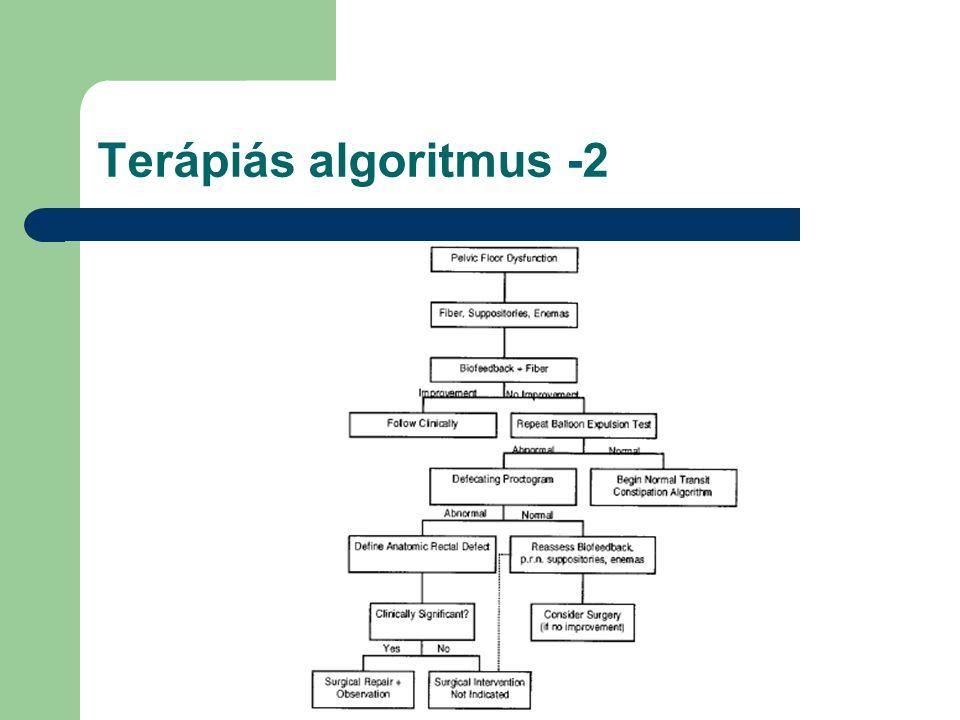 Terápiás algoritmus -2