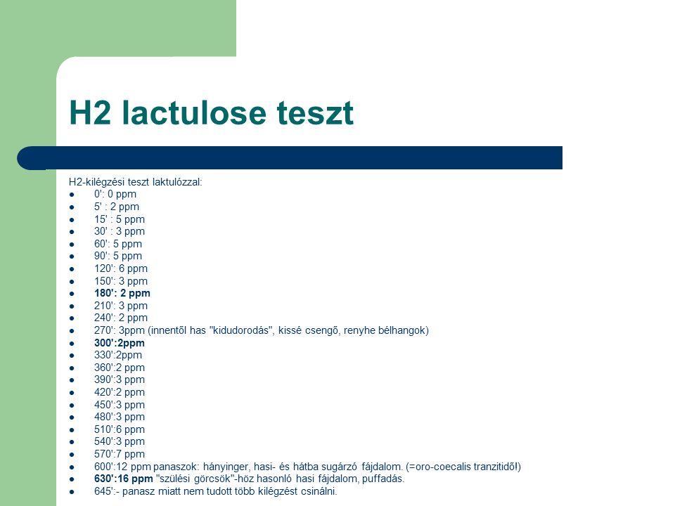 Normál tranzit: CTT 1. nap3. nap
