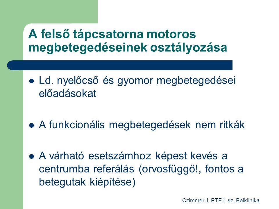 Czimmer J. PTE I. sz. Belklinika A felső tápcsatorna motoros megbetegedéseinek osztályozása Ld.