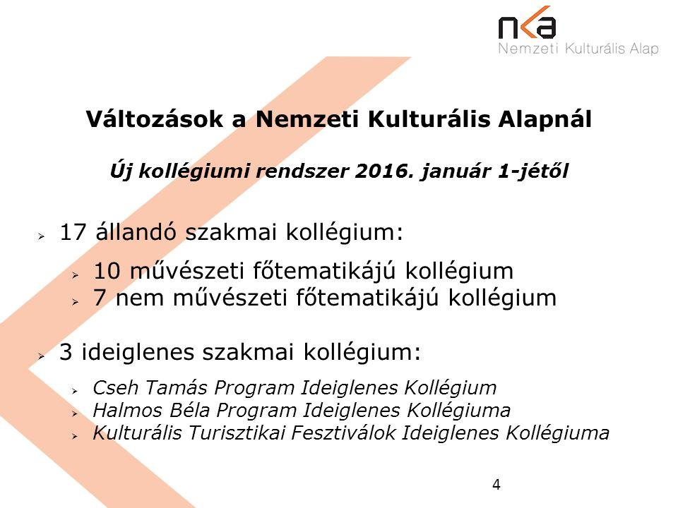 4 Változások a Nemzeti Kulturális Alapnál Új kollégiumi rendszer 2016. január 1-jétől  17 állandó szakmai kollégium:  10 művészeti főtematikájú koll