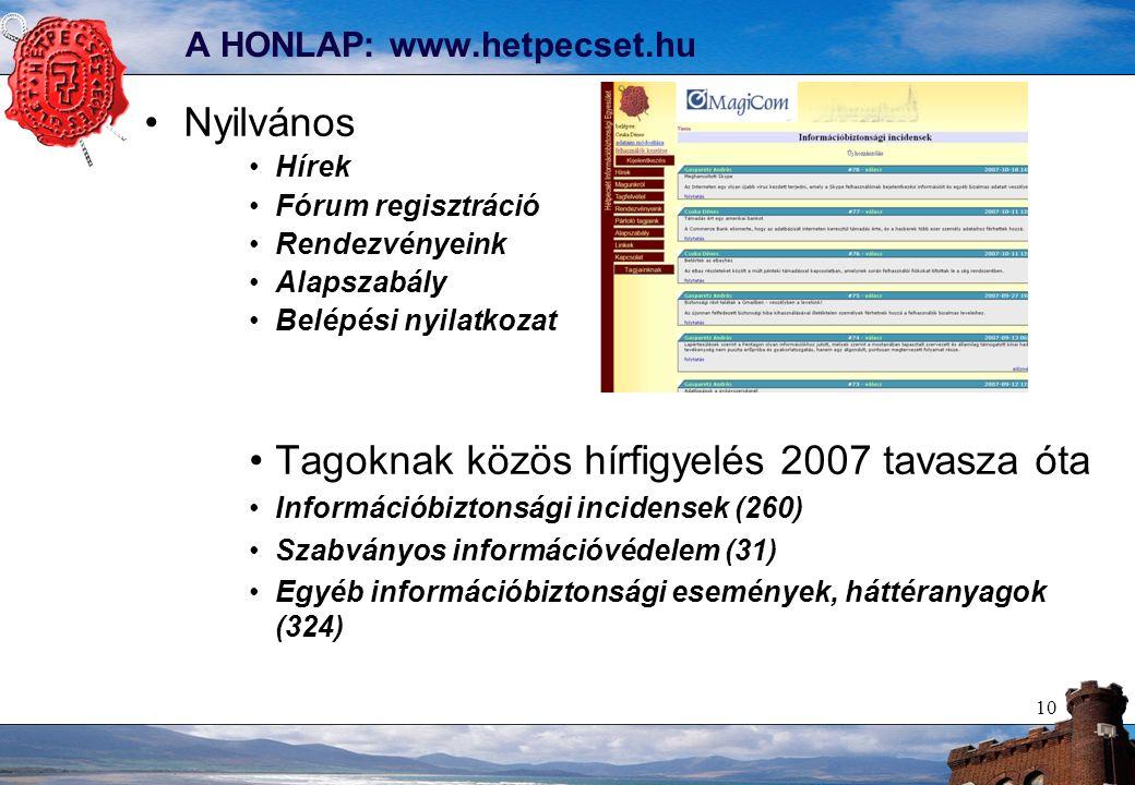 10 A HONLAP: www.hetpecset.hu Nyilvános Hírek Fórum regisztráció Rendezvényeink Alapszabály Belépési nyilatkozat Tagoknak közös hírfigyelés 2007 tavas