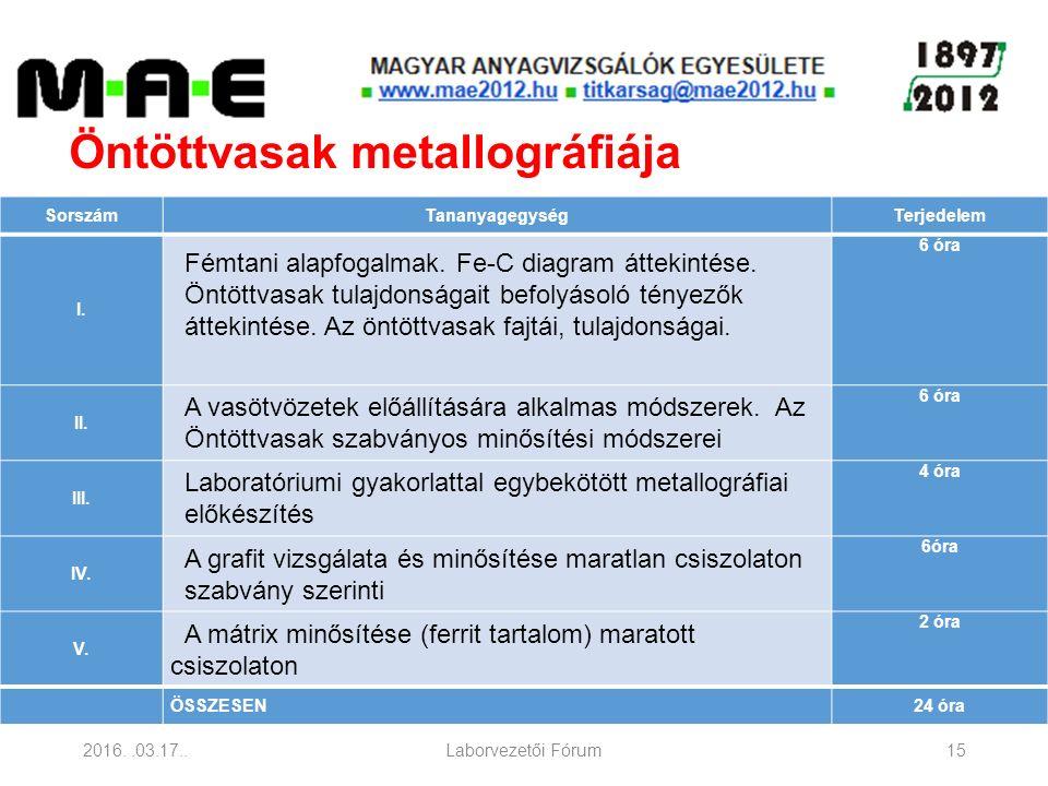 2016..03.17..Laborvezetői Fórum15 Öntöttvasak metallográfiája SorszámTananyagegységTerjedelem I.