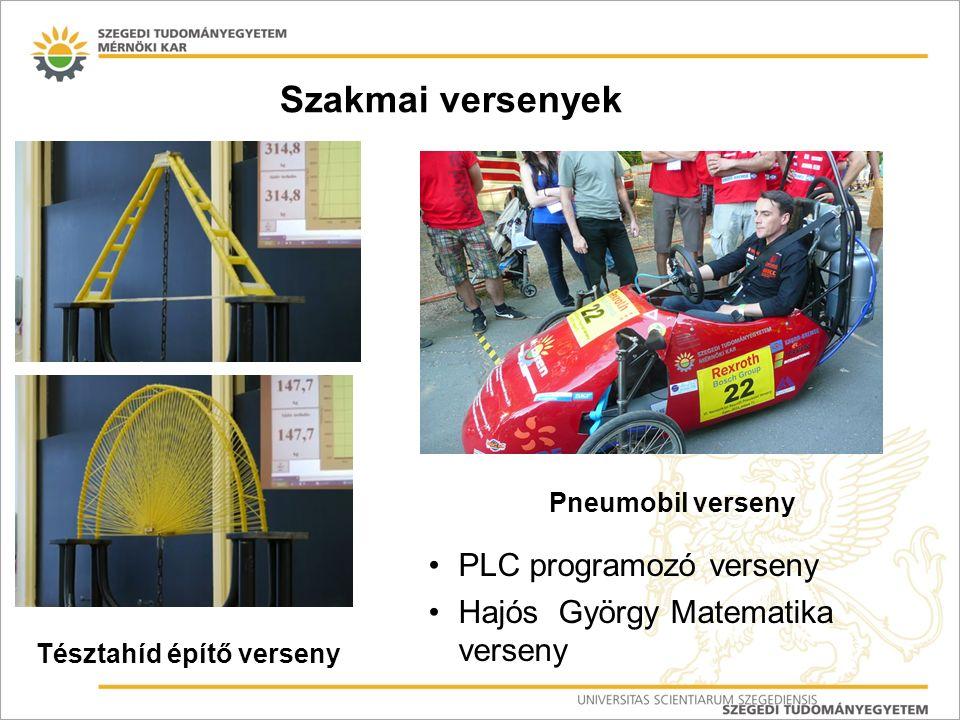 Szakmai versenyek Tésztahíd építő verseny Pneumobil verseny PLC programozó verseny Hajós György Matematika verseny