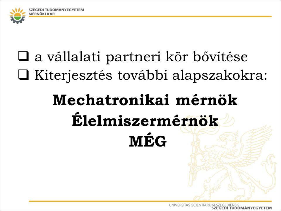 A folytatás  a vállalati partneri kör bővítése  Kiterjesztés további alapszakokra: Mechatronikai mérnök Élelmiszermérnök MÉG