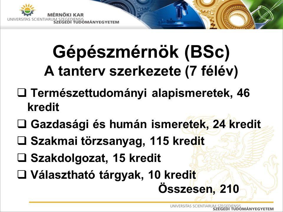 Gépészmérnök (BSc) A tanterv szerkezete (7 félév)  Természettudományi alapismeretek, 46 kredit  Gazdasági és humán ismeretek, 24 kredit  Szakmai törzsanyag, 115 kredit  Szakdolgozat, 15 kredit  Választható tárgyak, 10 kredit Összesen, 210