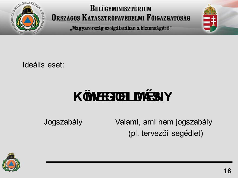16 KÖVETELMÉNYMEGOLDÁS Ideális eset: JogszabályValami, ami nem jogszabály (pl. tervezői segédlet)