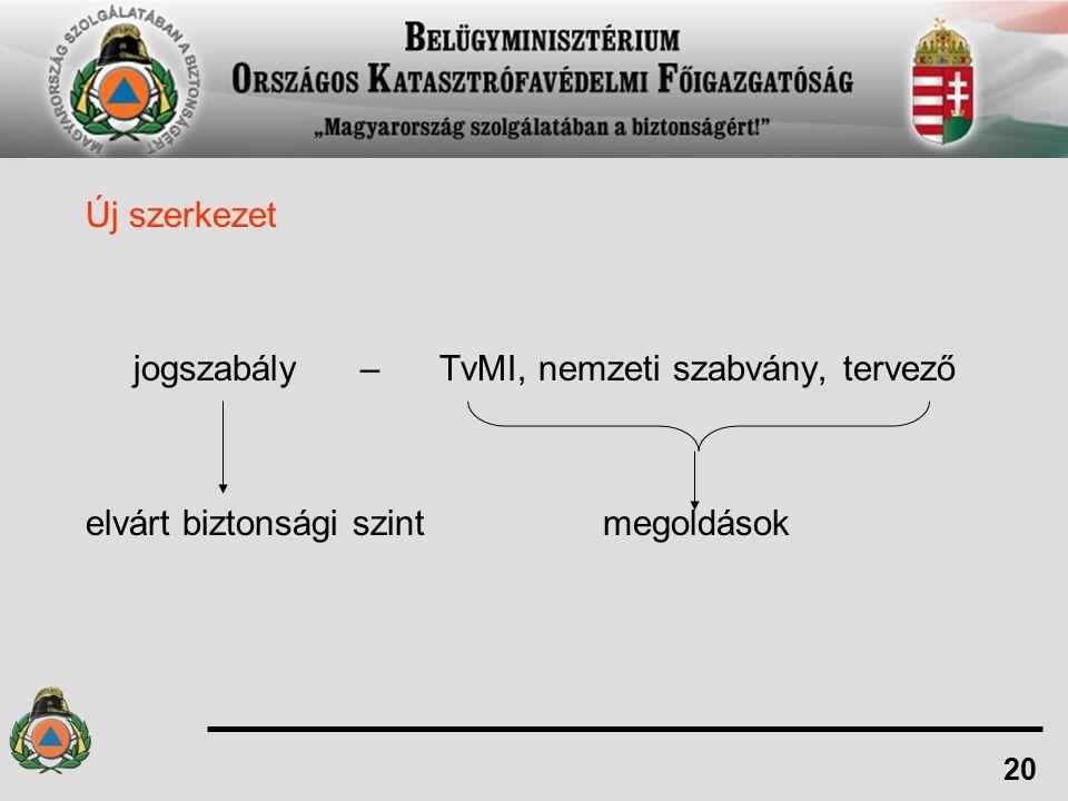 Új szerkezet jogszabály – TvMI, nemzeti szabvány, tervező elvárt biztonsági szint megoldások 20