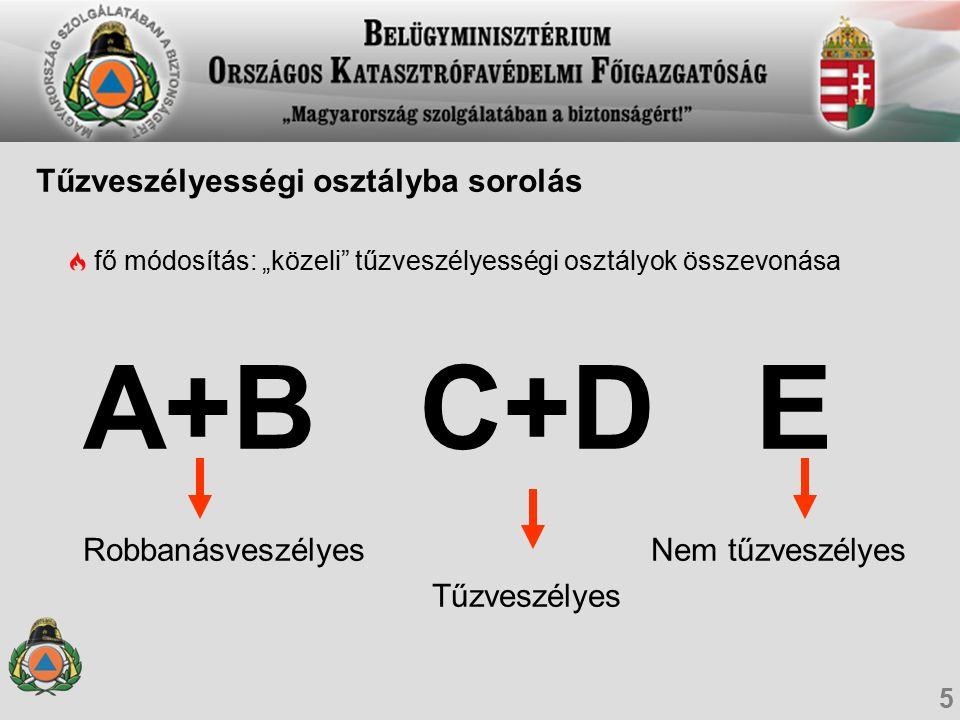"""fő módosítás: """"közeli tűzveszélyességi osztályok összevonása 5 Tűzveszélyességi osztályba sorolás A+B C+D E Robbanásveszélyes Nem tűzveszélyes Tűzveszélyes"""