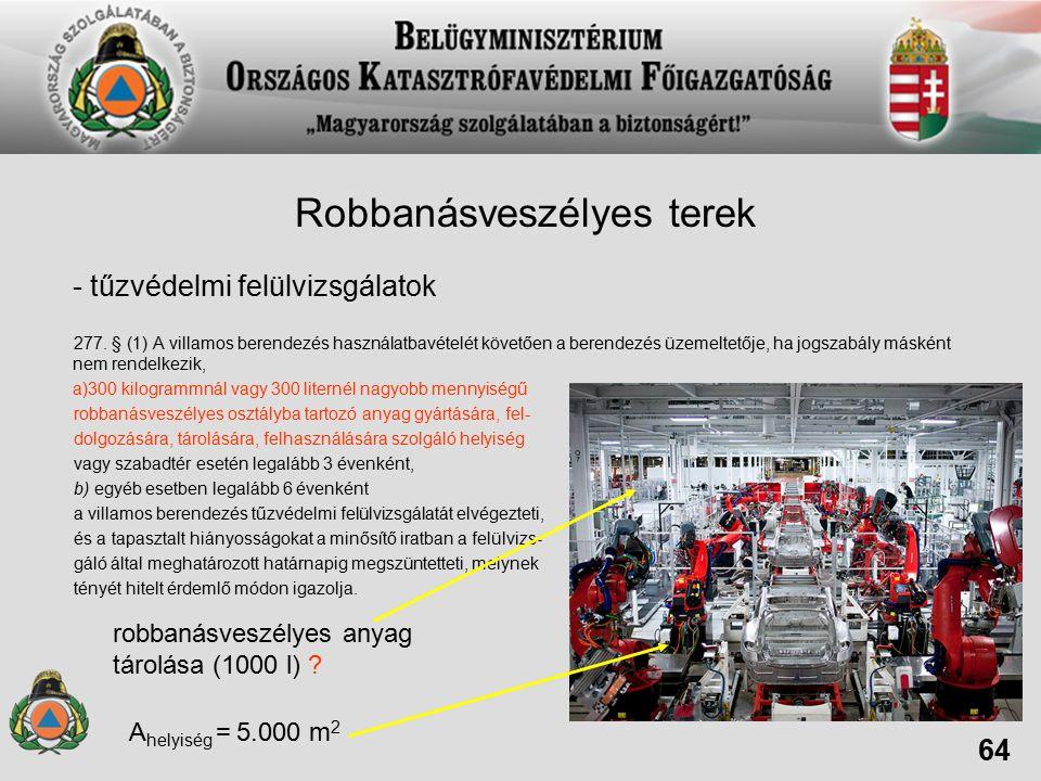 Robbanásveszélyes terek - tűzvédelmi felülvizsgálatok 277.