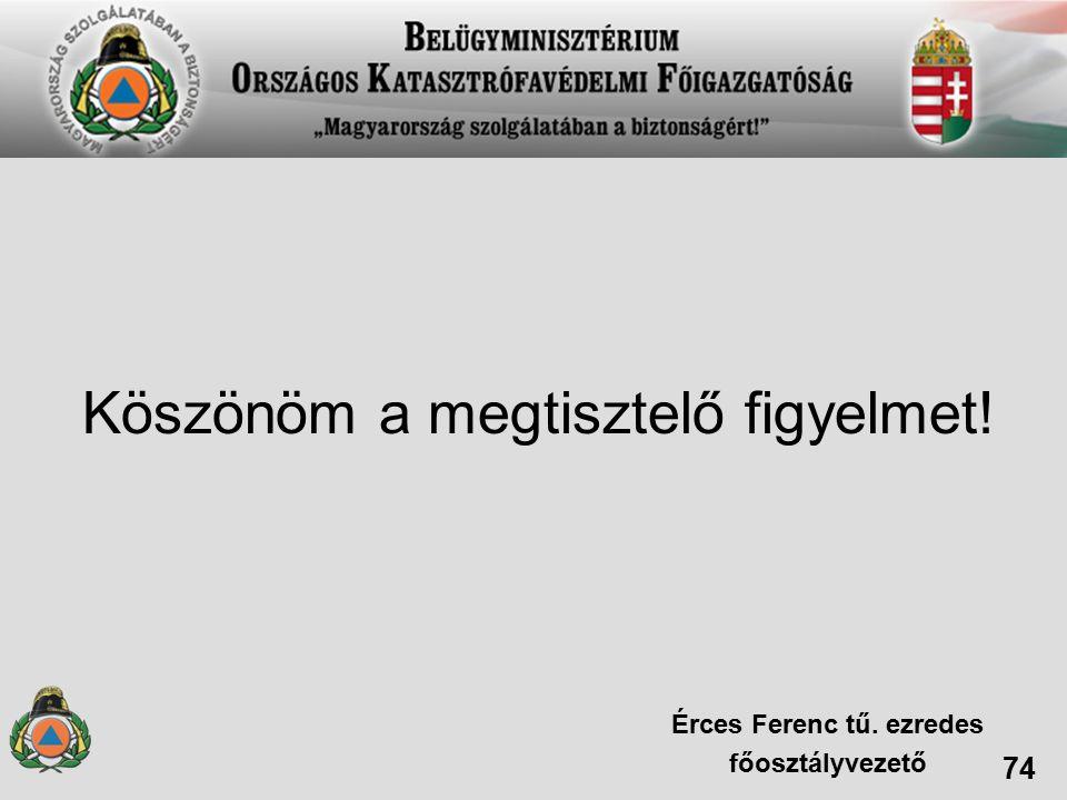 Köszönöm a megtisztelő figyelmet! 74 Érces Ferenc tű. ezredes főosztályvezető
