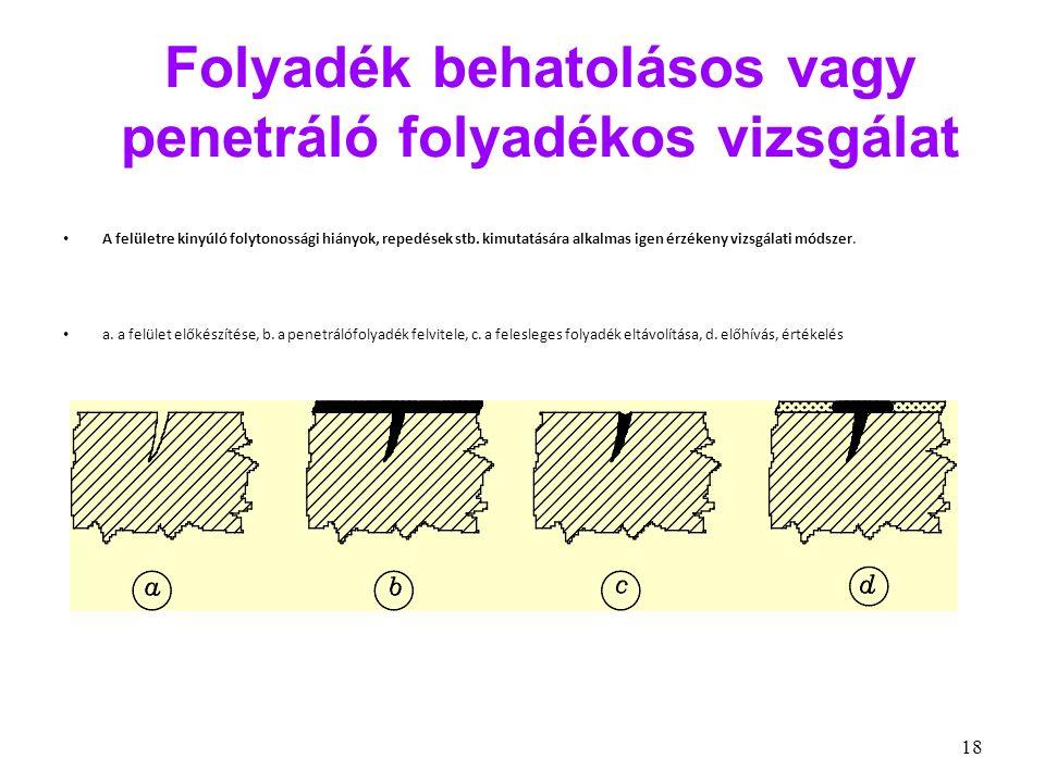 18 Folyadék behatolásos vagy penetráló folyadékos vizsgálat A felületre kinyúló folytonossági hiányok, repedések stb.