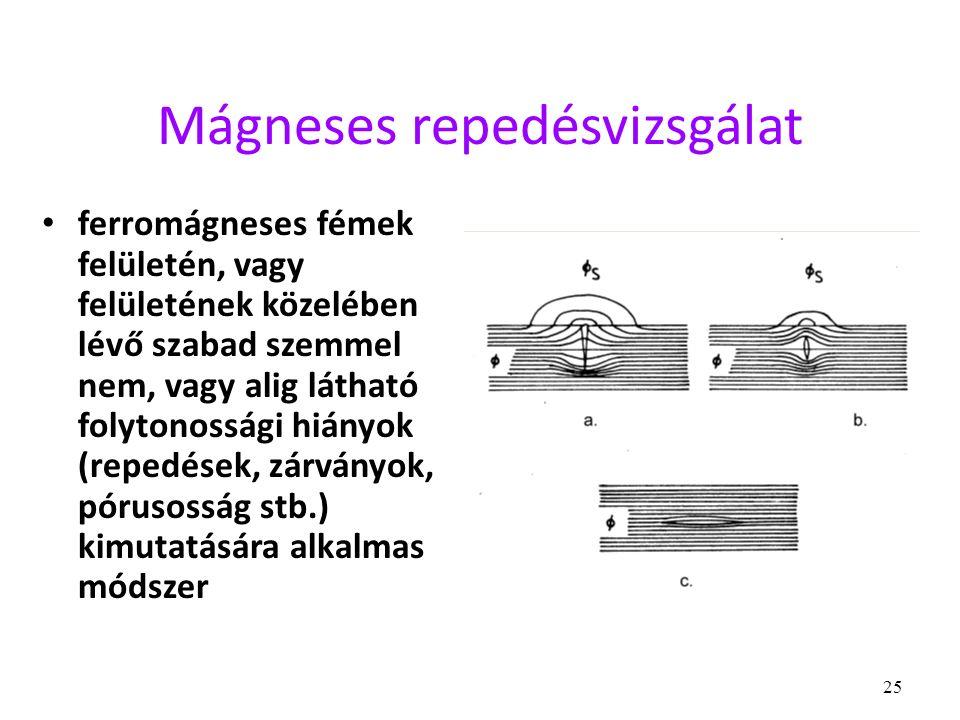 25 Mágneses repedésvizsgálat ferromágneses fémek felületén, vagy felületének közelében lévő szabad szemmel nem, vagy alig látható folytonossági hiányok (repedések, zárványok, pórusosság stb.) kimutatására alkalmas módszer