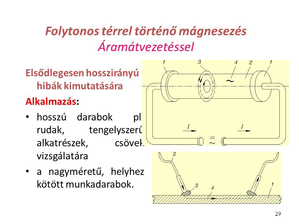 29 Folytonos térrel történő mágnesezés Áramátvezetéssel Elsődlegesen hosszirányú hibák kimutatására Alkalmazás: hosszú darabok pl. rudak, tengelyszerű