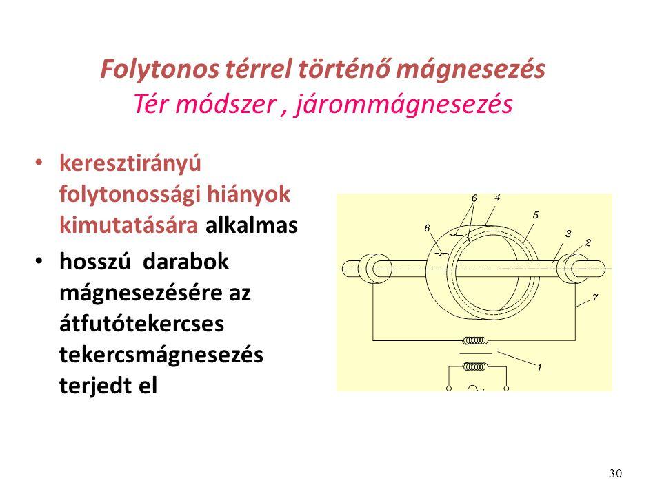 30 Folytonos térrel történő mágnesezés Tér módszer, járommágnesezés keresztirányú folytonossági hiányok kimutatására alkalmas hosszú darabok mágnesezésére az átfutótekercses tekercsmágnesezés terjedt el