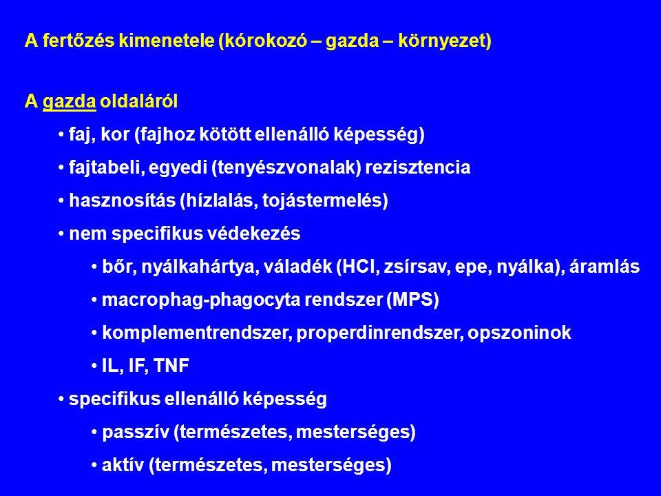 A fertőzés kimenetele (kórokozó – gazda – környezet) A gazda oldaláról faj, kor (fajhoz kötött ellenálló képesség) fajtabeli, egyedi (tenyészvonalak) rezisztencia hasznosítás (hízlalás, tojástermelés) nem specifikus védekezés bőr, nyálkahártya, váladék (HCl, zsírsav, epe, nyálka), áramlás macrophag-phagocyta rendszer (MPS) komplementrendszer, properdinrendszer, opszoninok IL, IF, TNF specifikus ellenálló képesség passzív (természetes, mesterséges) aktív (természetes, mesterséges)