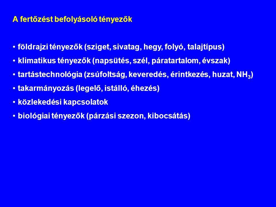 A fertőzést befolyásoló tényezők földrajzi tényezők (sziget, sivatag, hegy, folyó, talajtípus) klimatikus tényezők (napsütés, szél, páratartalom, évszak) tartástechnológia (zsúfoltság, keveredés, érintkezés, huzat, NH 3 ) takarmányozás (legelő, istálló, éhezés) közlekedési kapcsolatok biológiai tényezők (párzási szezon, kibocsátás)