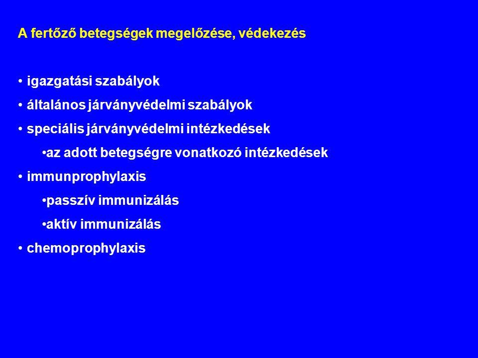A fertőző betegségek megelőzése, védekezés igazgatási szabályok általános járványvédelmi szabályok speciális járványvédelmi intézkedések az adott betegségre vonatkozó intézkedések immunprophylaxis passzív immunizálás aktív immunizálás chemoprophylaxis
