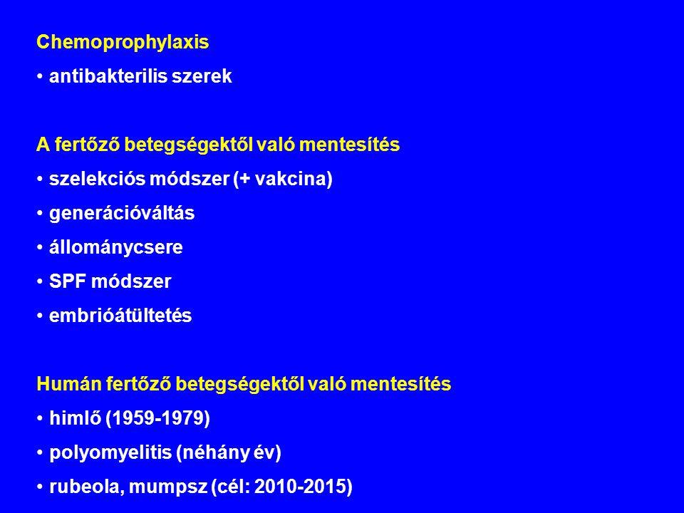 Chemoprophylaxis antibakterilis szerek A fertőző betegségektől való mentesítés szelekciós módszer (+ vakcina) generációváltás állománycsere SPF módszer embrióátültetés Humán fertőző betegségektől való mentesítés himlő (1959-1979) polyomyelitis (néhány év) rubeola, mumpsz (cél: 2010-2015)
