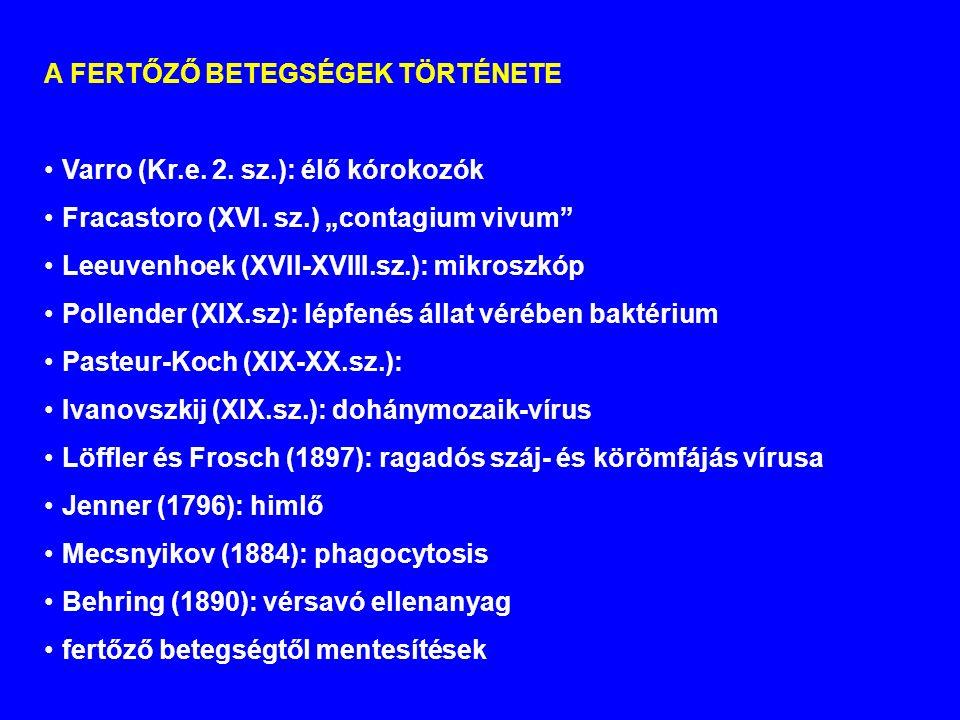 """A FERTŐZŐ BETEGSÉGEK TÖRTÉNETE Varro (Kr.e. 2. sz.): élő kórokozók Fracastoro (XVI. sz.) """"contagium vivum"""" Leeuvenhoek (XVII-XVIII.sz.): mikroszkóp Po"""