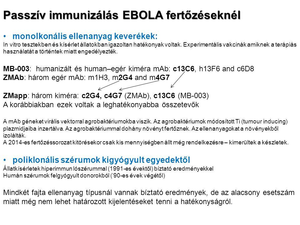 Passzív immunizálás EBOLA fertőzéseknél monolkonális ellenanyag keverékek: In vitro tesztekben és kísérlet állatokban igazoltan hatékonyak voltak. Exp