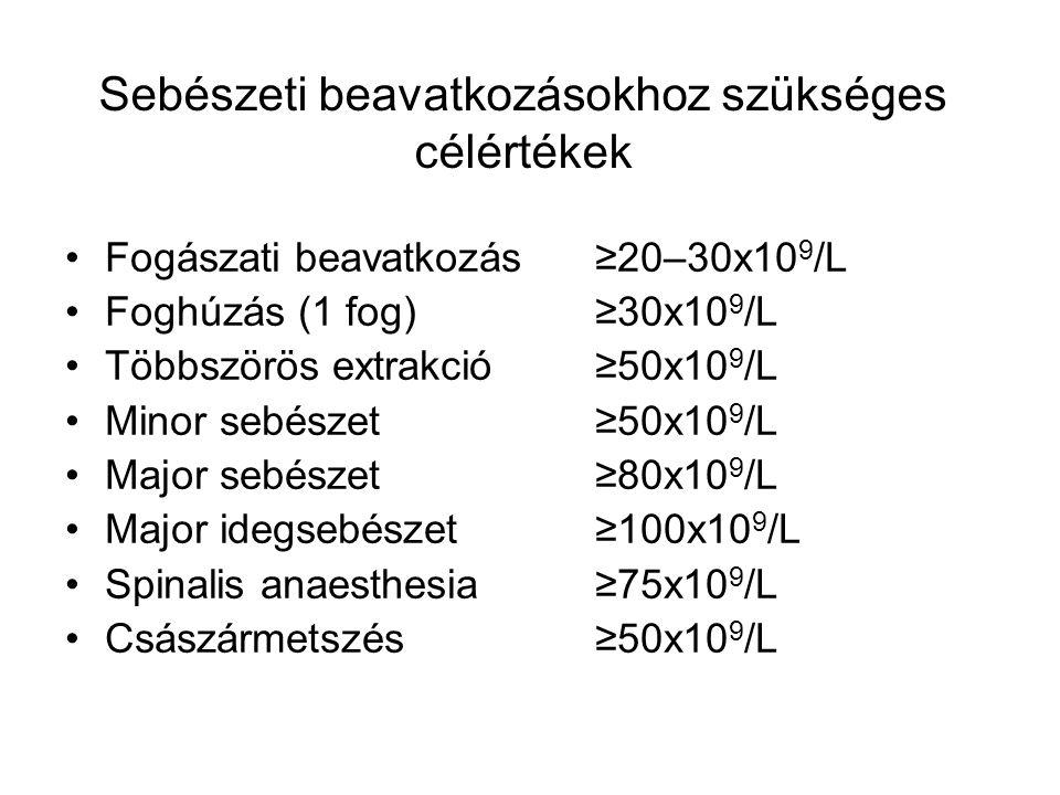 Sebészeti beavatkozásokhoz szükséges célértékek Fogászati beavatkozás≥20–30x10 9 /L Foghúzás (1 fog)≥30x10 9 /L Többszörös extrakció≥50x10 9 /L Minor sebészet≥50x10 9 /L Major sebészet≥80x10 9 /L Major idegsebészet≥100x10 9 /L Spinalis anaesthesia≥75x10 9 /L Császármetszés≥50x10 9 /L