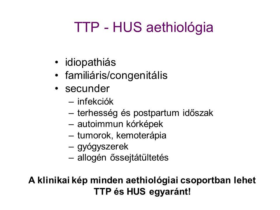 TTP - HUS aethiológia idiopathiás familiáris/congenitális secunder –infekciók –terhesség és postpartum időszak –autoimmun kórképek –tumorok, kemoterápia –gyógyszerek –allogén őssejtátültetés A klinikai kép minden aethiológiai csoportban lehet TTP és HUS egyaránt!