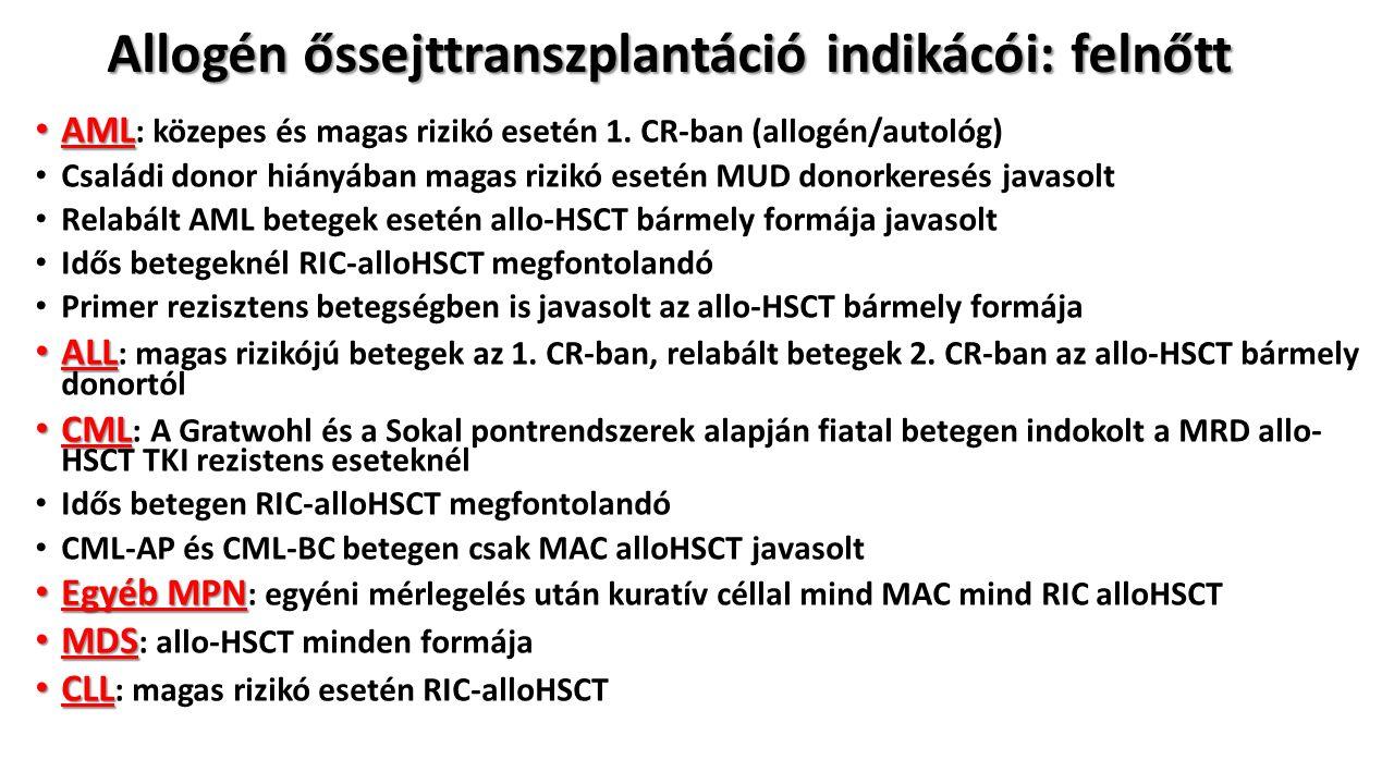 Allogén őssejttranszplantáció indikácói: felnőtt AML AML : közepes és magas rizikó esetén 1.